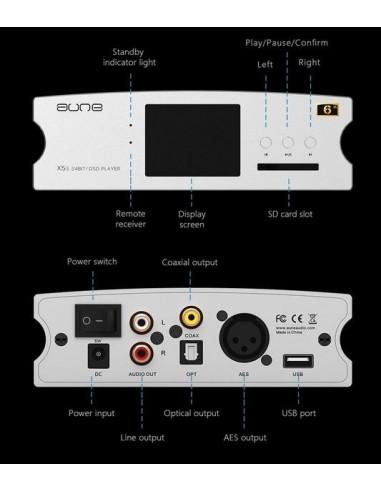 Aune X5S 6th anniversary edition...