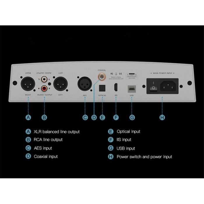 aune s8 reference dac rear connections